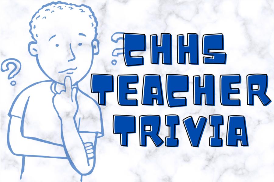 Watch: CHHS Teacher Trivia 2021-22: Episode 4